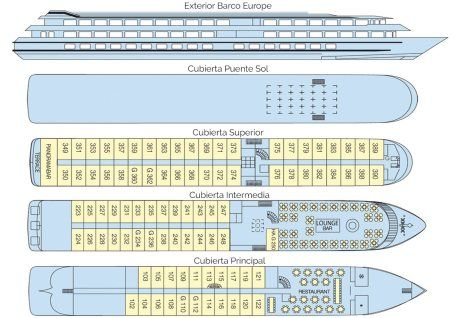 Plano Barco Europe Croisieurope