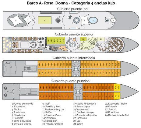 Plano Cubiertas Barco A Rosa Donna