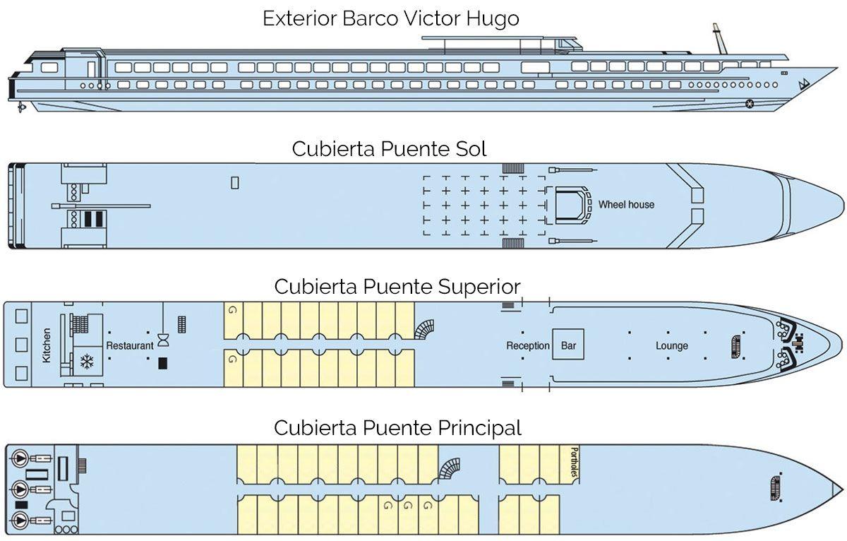 Plano Barco Victor Hugo