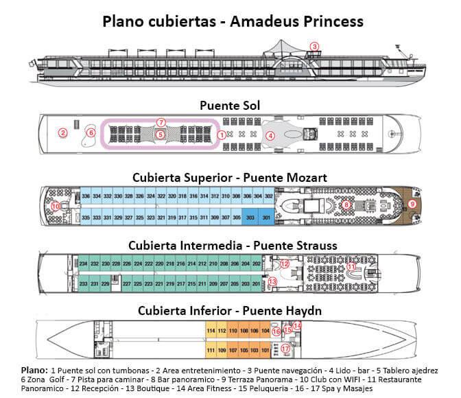 Plano Barco Amadeus Princess
