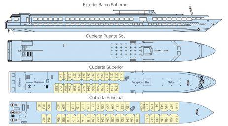 Plano Boheme Barco