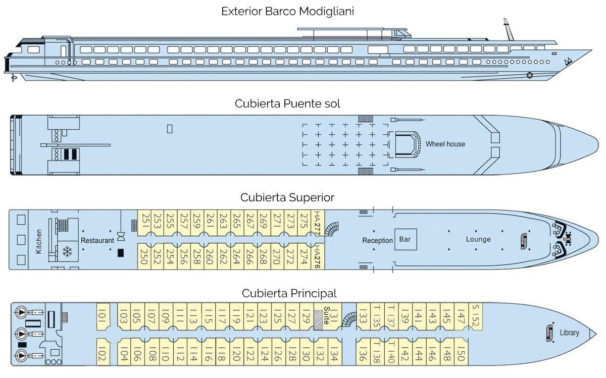 Plano Barco Modigliani