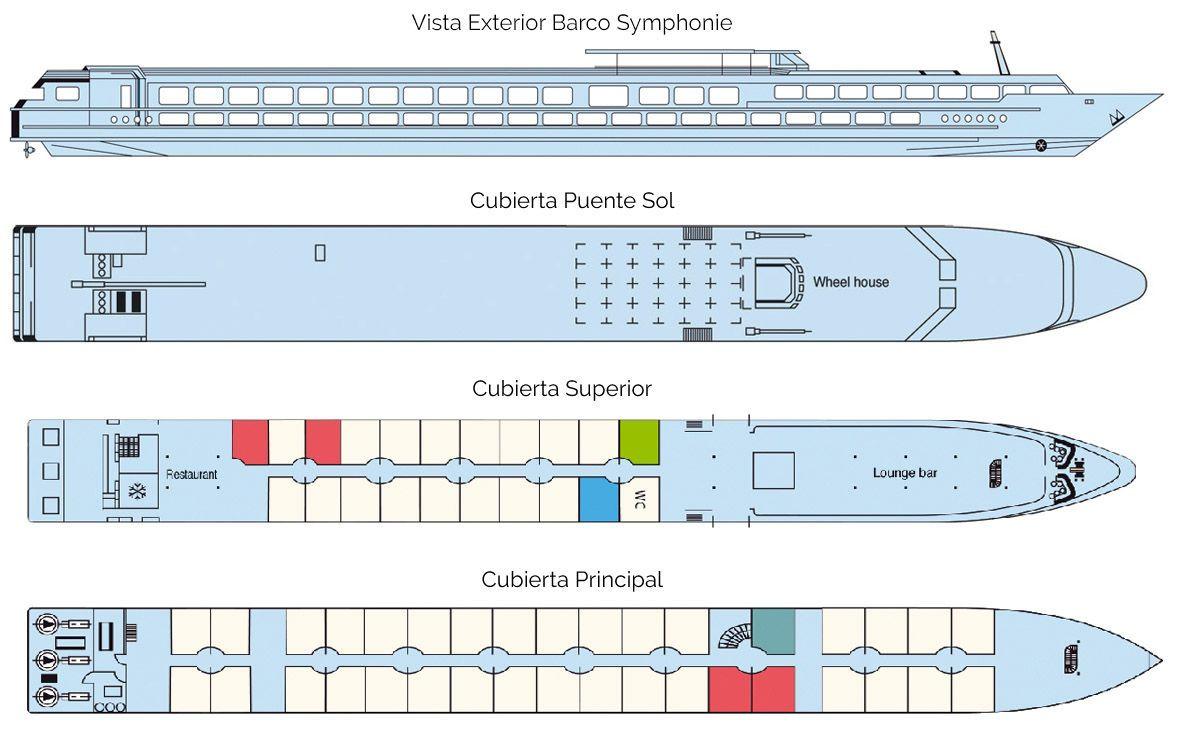 Plano Barco Symphonie